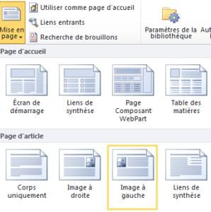 Produits et licences SharePoint 2010