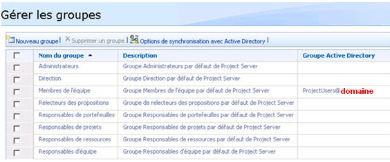 Autorisations Project Server
